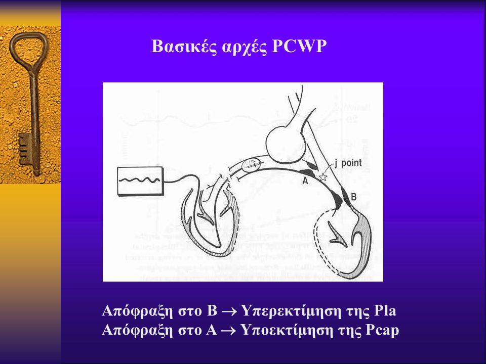 Βασικές αρχές PCWP Απόφραξη στο Β  Υπερεκτίμηση της Pla