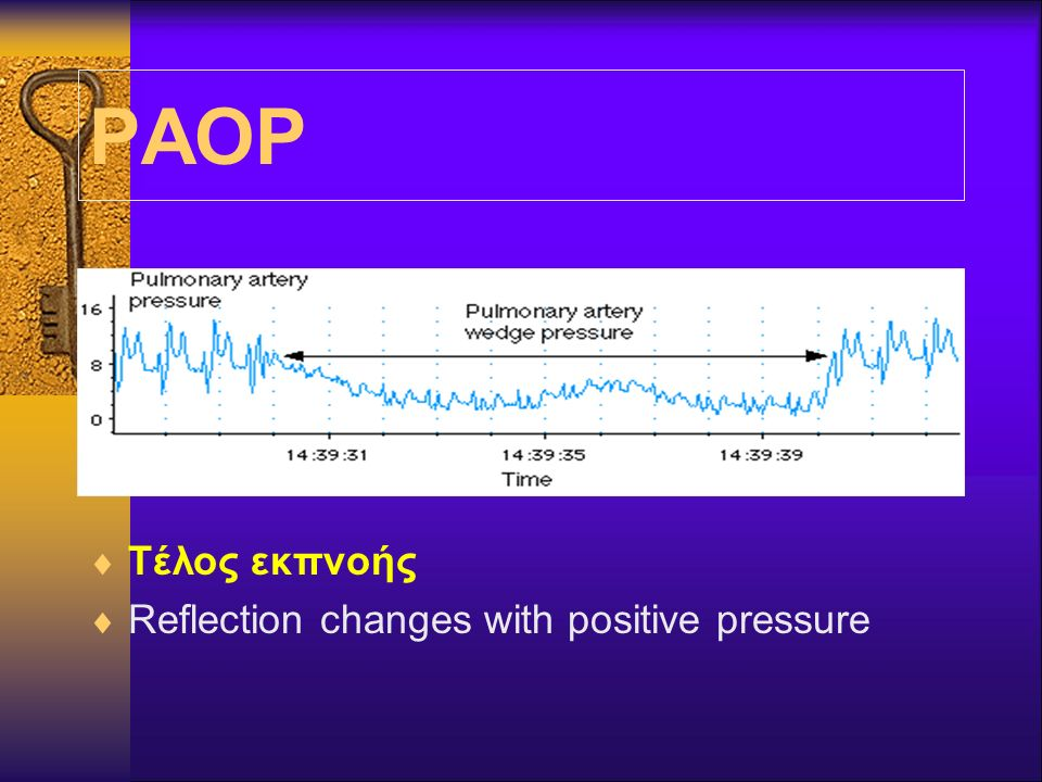PAOP Τέλος εκπνοής Reflection changes with positive pressure