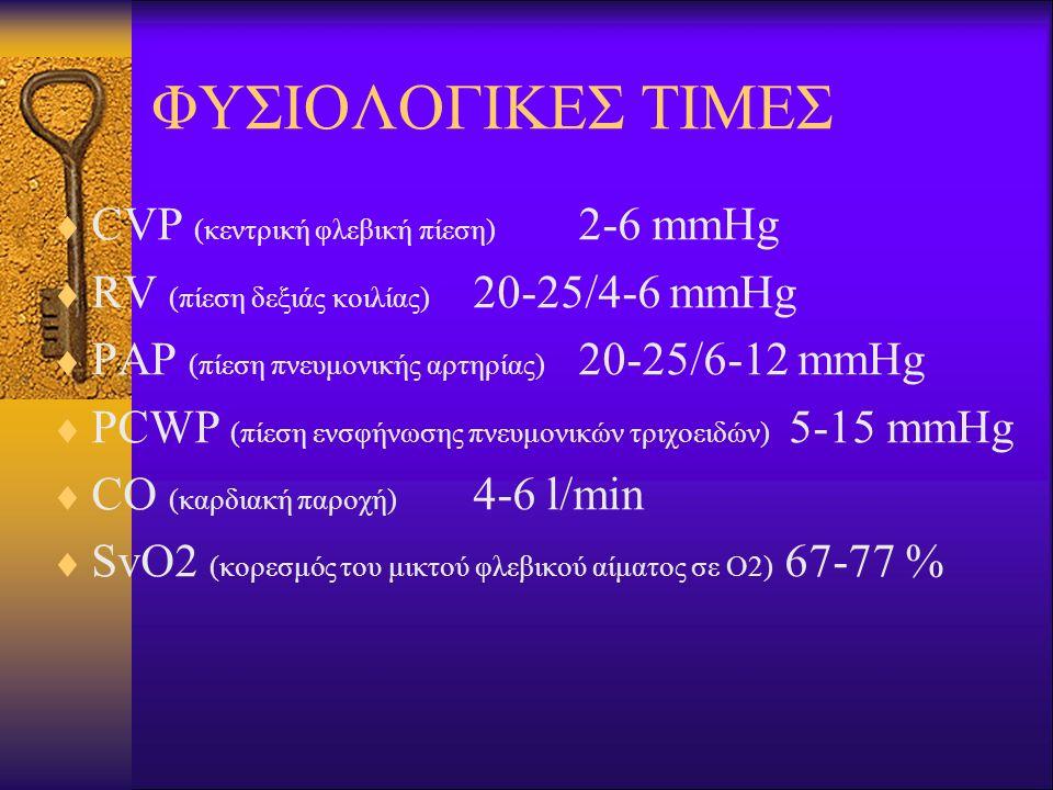 ΦΥΣΙΟΛΟΓΙΚΕΣ ΤΙΜΕΣ CVP (κεντρική φλεβική πίεση) 2-6 mmHg
