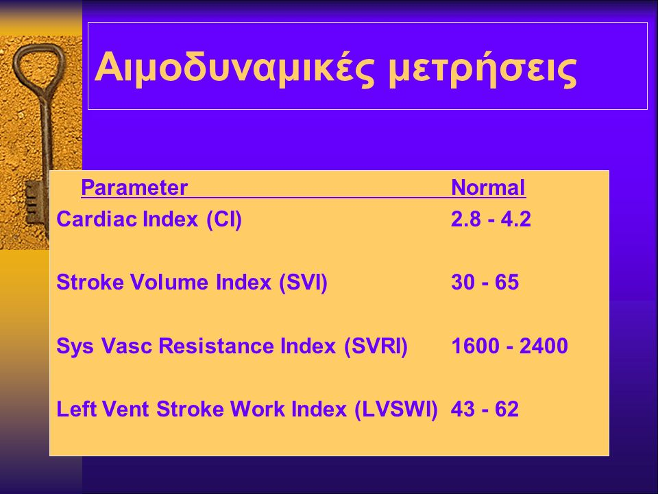 Αιμοδυναμικές μετρήσεις