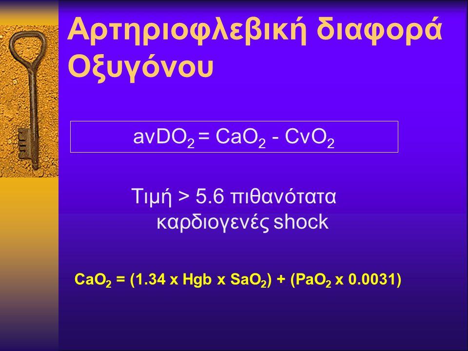 Αρτηριοφλεβική διαφορά Οξυγόνου