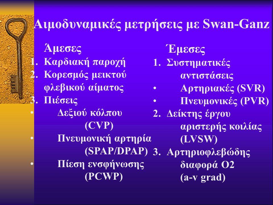 Αιμοδυναμικές μετρήσεις με Swan-Ganz