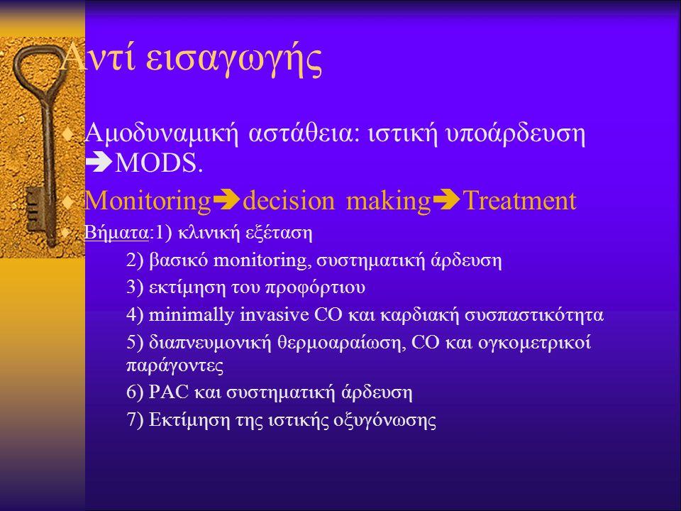 Αντί εισαγωγής Αμοδυναμική αστάθεια: ιστική υποάρδευση MODS.