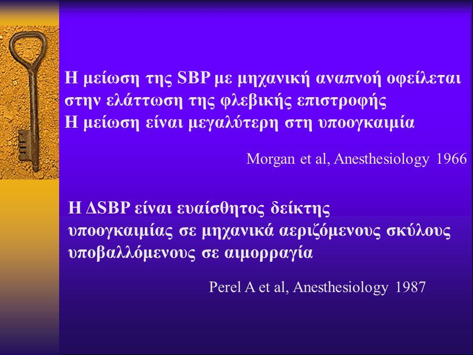 Η μείωση της SBP με μηχανική αναπνοή οφείλεται