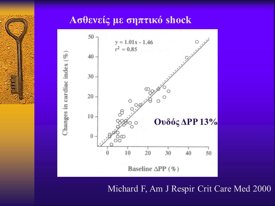 Aσθενείς με σηπτικό shock