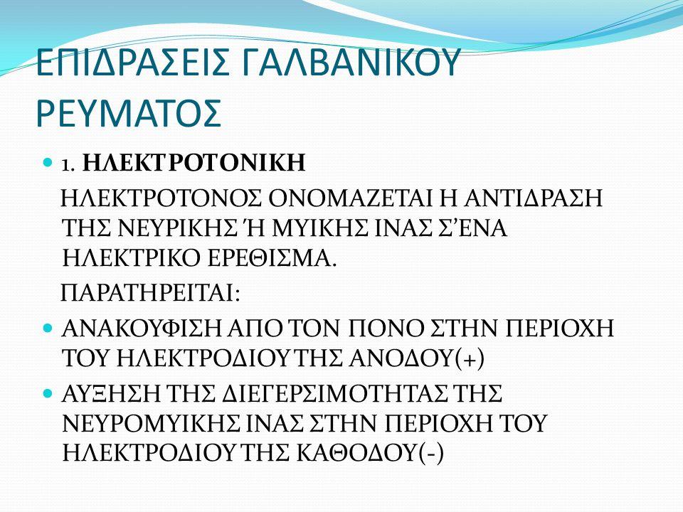ΕΠΙΔΡΑΣΕΙΣ ΓΑΛΒΑΝΙΚΟΥ ΡΕΥΜΑΤΟΣ