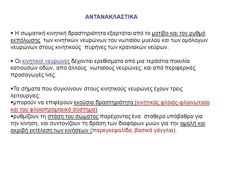 ΑΝΤΑΝΑΚΛΑΣΤΙΚΑ