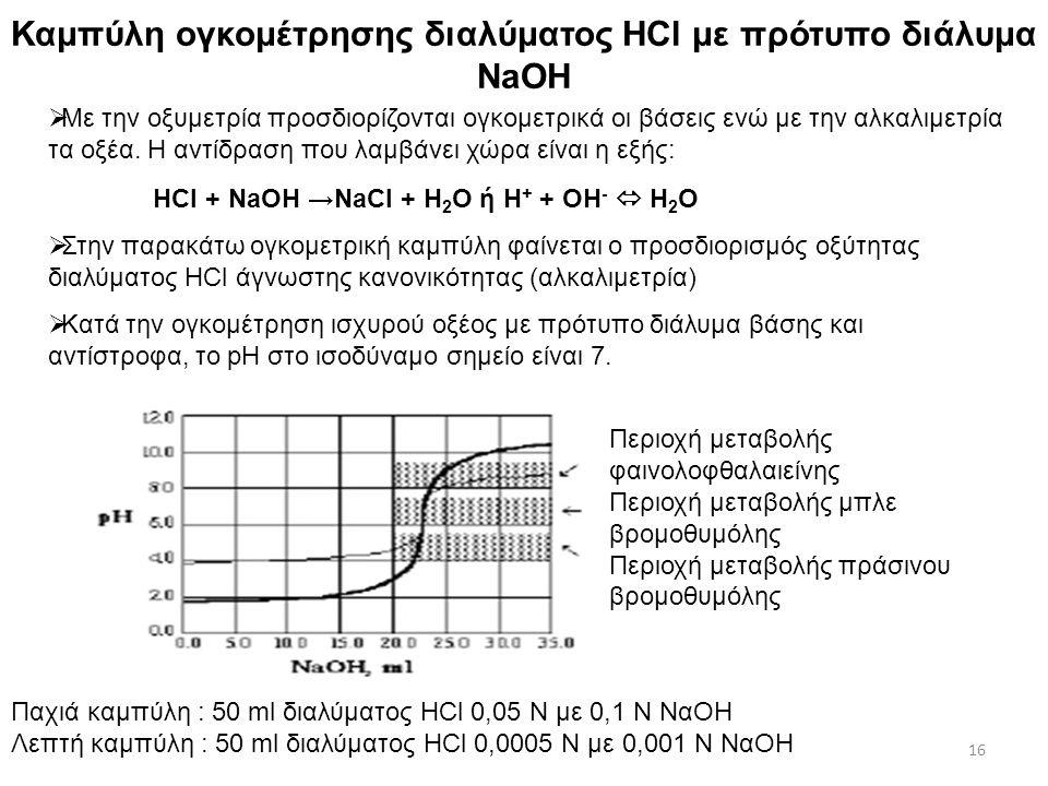 Καμπύλη ογκομέτρησης διαλύματος HCl με πρότυπο διάλυμα NaOH