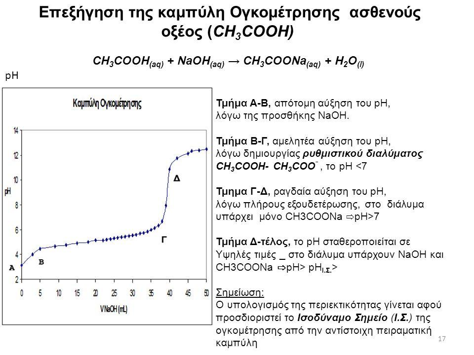 Επεξήγηση της καμπύλη Ογκομέτρησης ασθενούς οξέος (CH3COOH)