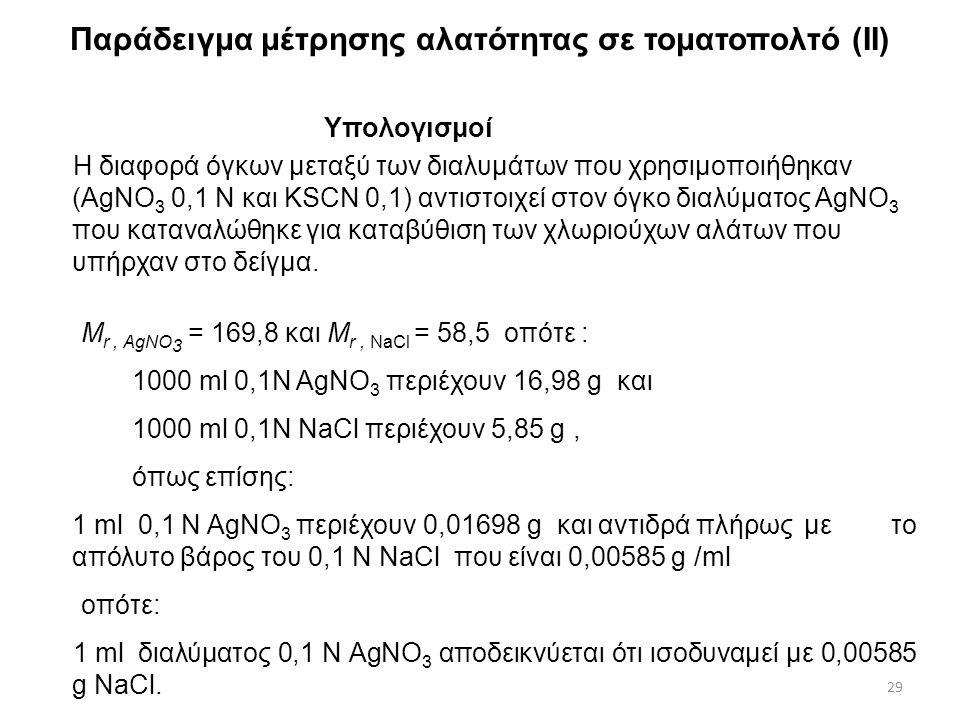 Παράδειγμα μέτρησης αλατότητας σε τοματοπολτό (II)