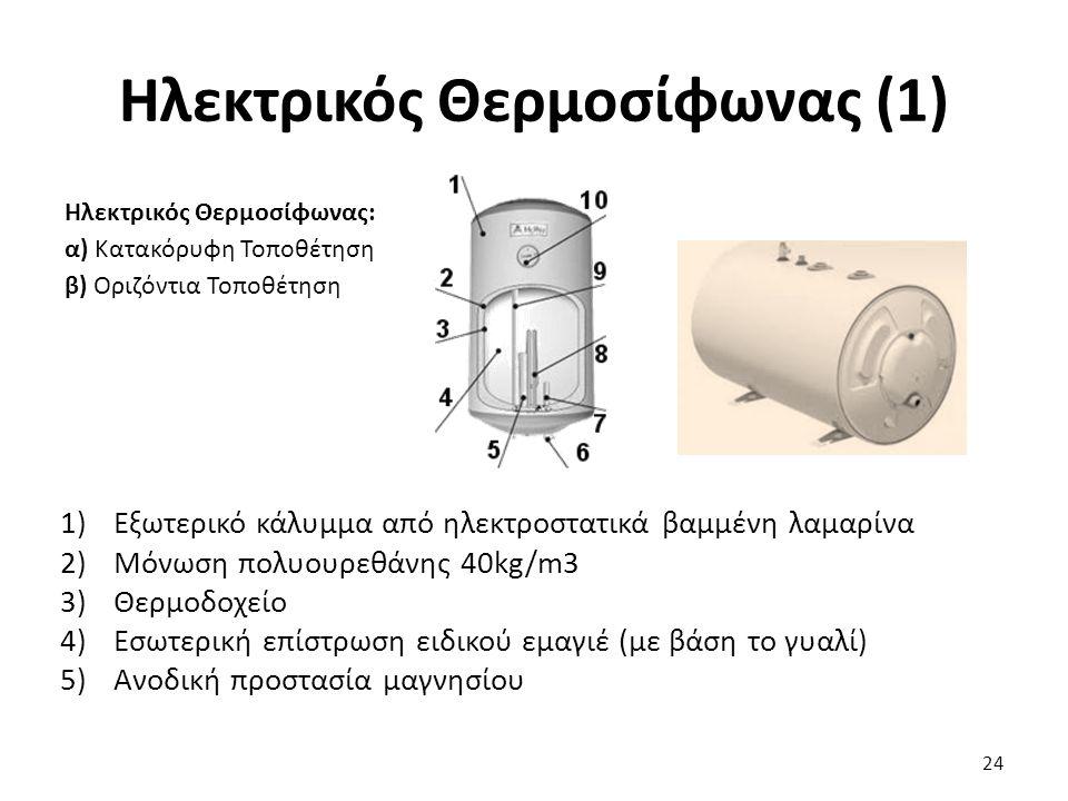 Ηλεκτρικός Θερμοσίφωνας (1)