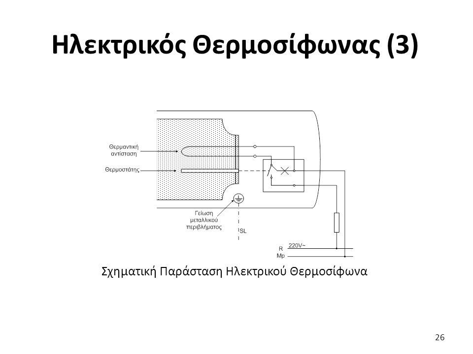 Ηλεκτρικός Θερμοσίφωνας (3)