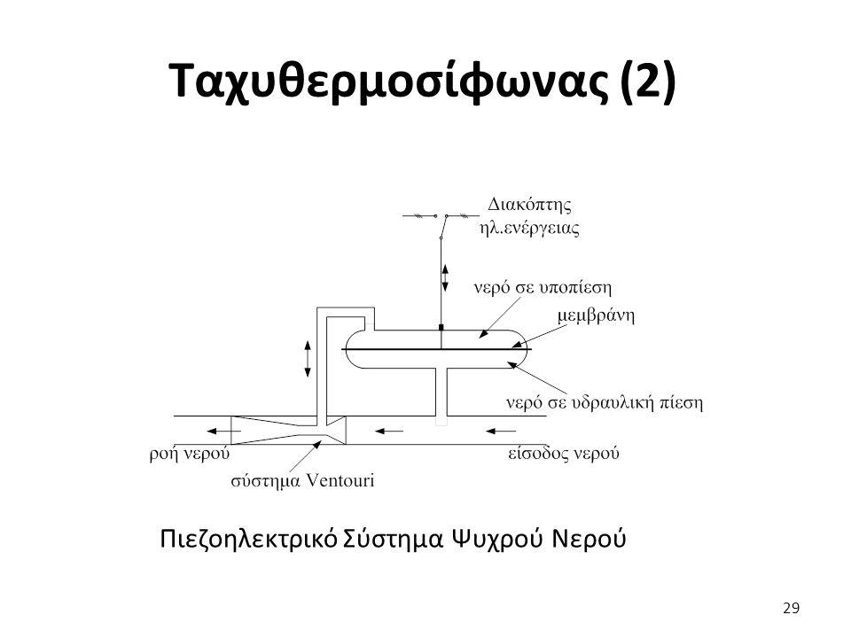 Ταχυθερμοσίφωνας (2) Πιεζοηλεκτρικό Σύστημα Ψυχρού Νερού