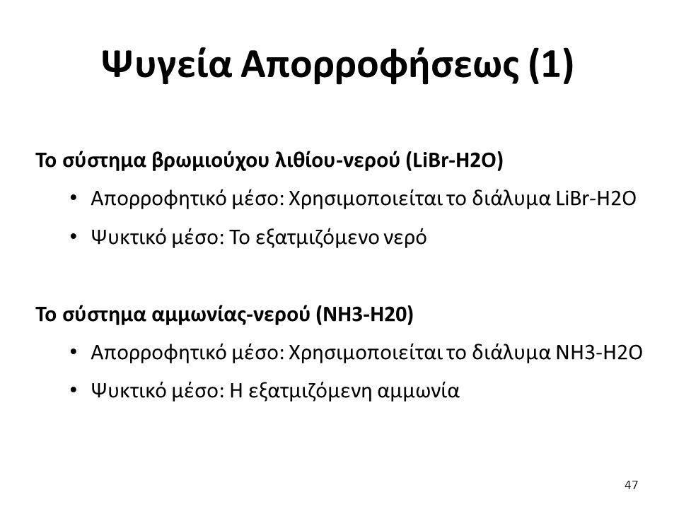 Ψυγεία Απορροφήσεως (1)