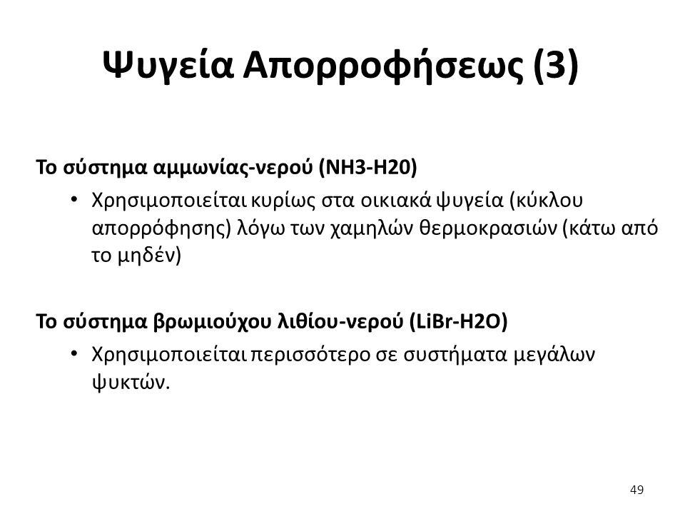 Ψυγεία Απορροφήσεως (3)