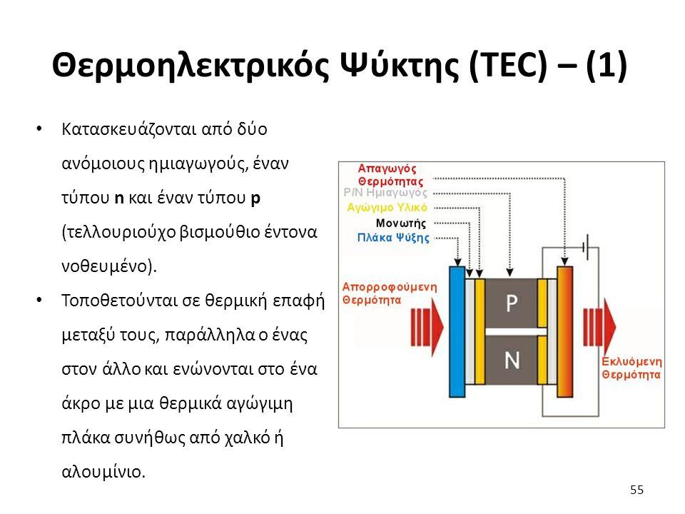 Θερμοηλεκτρικός Ψύκτης (TEC) – (1)