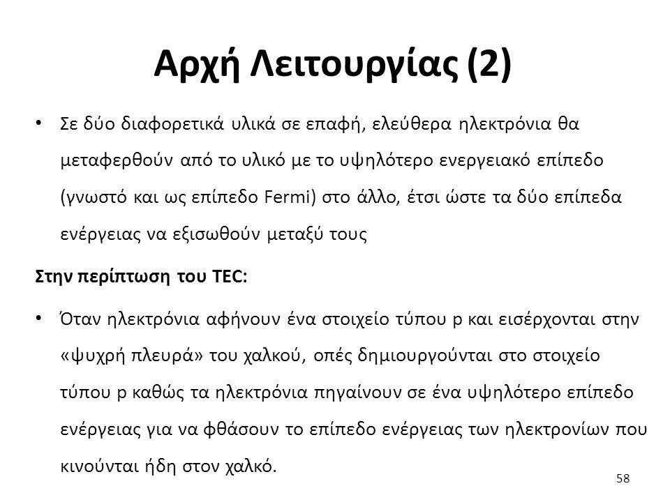 Αρχή Λειτουργίας (2)