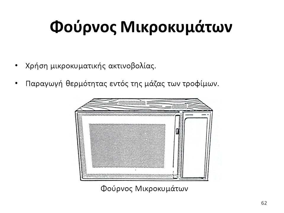 Φούρνος Μικροκυμάτων Χρήση μικροκυματικής ακτινοβολίας.