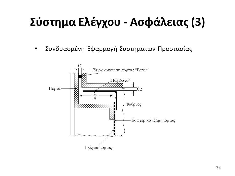 Σύστημα Ελέγχου - Ασφάλειας (3)