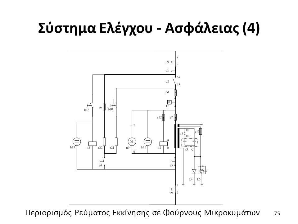 Σύστημα Ελέγχου - Ασφάλειας (4)