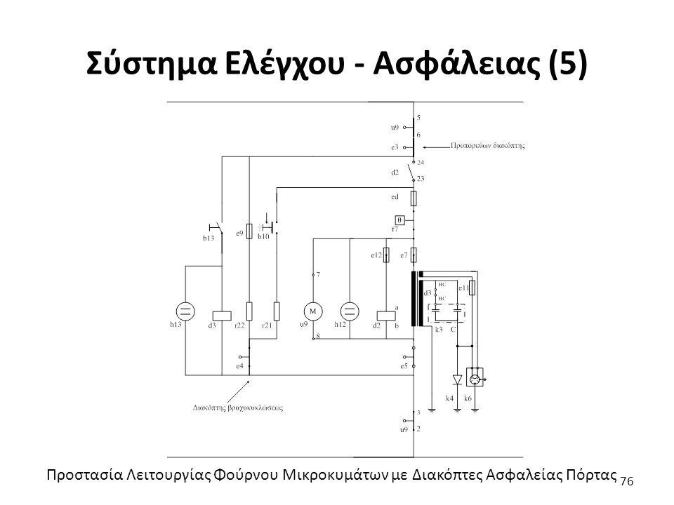 Σύστημα Ελέγχου - Ασφάλειας (5)