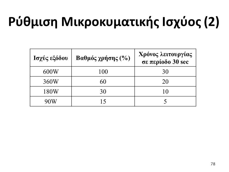 Ρύθμιση Μικροκυματικής Ισχύος (2)