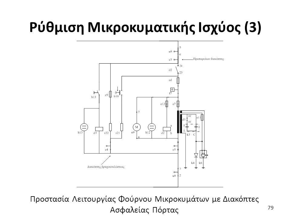 Ρύθμιση Μικροκυματικής Ισχύος (3)
