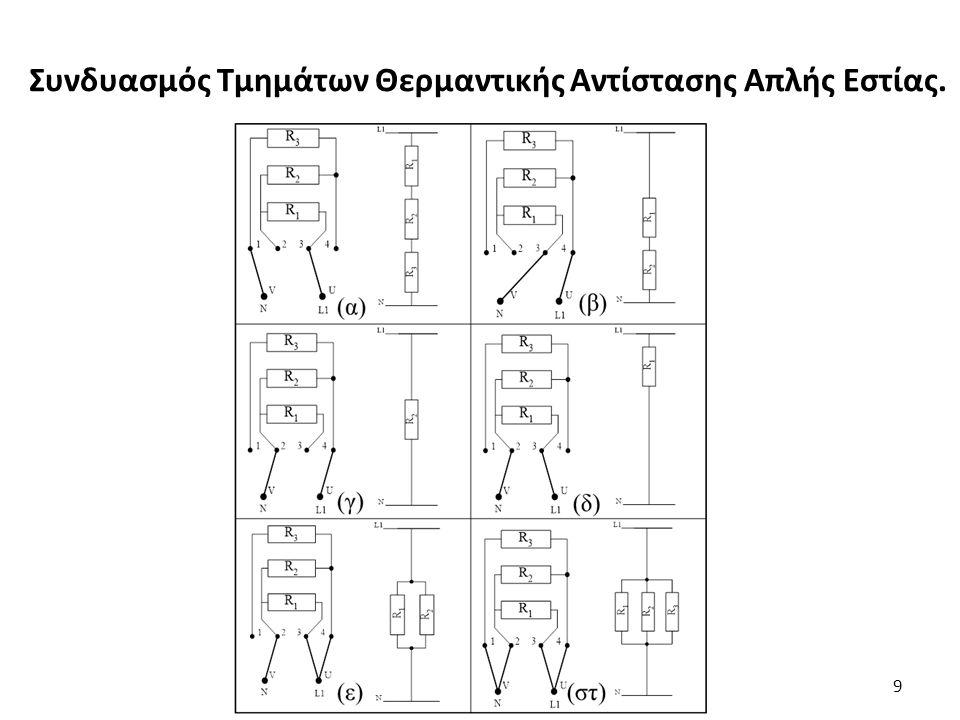 Συνδυασμός Τμημάτων Θερμαντικής Αντίστασης Απλής Εστίας.