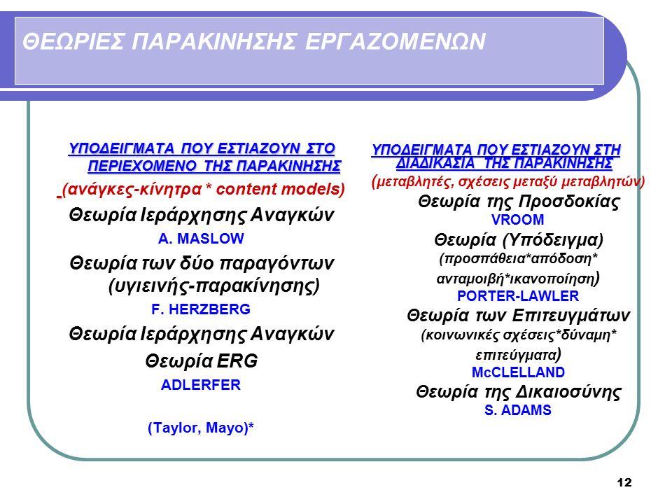 ΘΕΩΡΙΕΣ ΠΑΡΑΚΙΝΗΣΗΣ ΕΡΓΑΖΟΜΕΝΩΝ