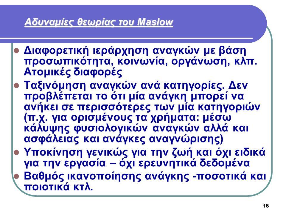 Αδυναμίες θεωρίας του Maslow