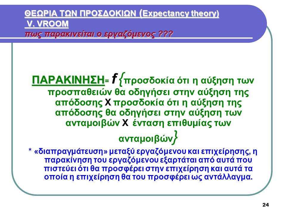 ΘΕΩΡΙΑ ΤΩΝ ΠΡΟΣΔΟΚΙΩΝ (Expectancy theory) V