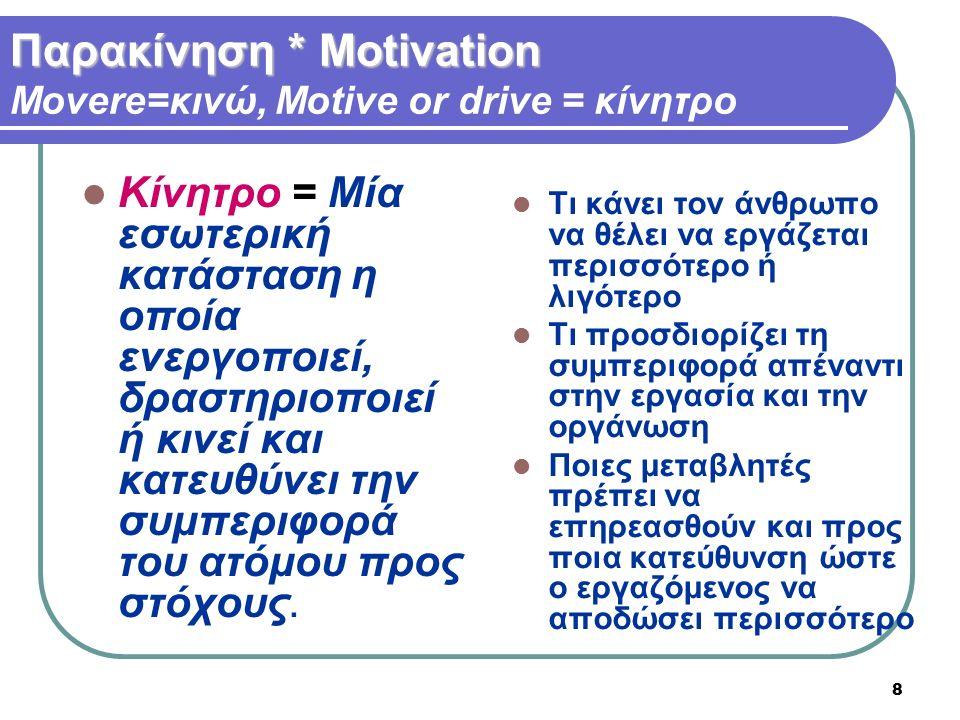 Παρακίνηση * Μotivation Movere=κινώ, Motive or drive = κίνητρο