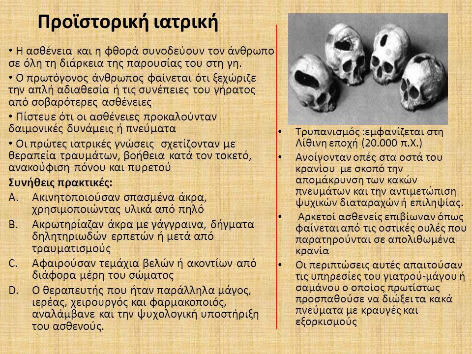 Τρυπανισμός :εμφανίζεται στη Λίθινη εποχή (20.000 π.X.)