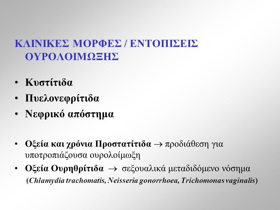 ΚΛΙΝΙΚΕΣ ΜΟΡΦΕΣ / ΕΝΤΟΠΙΣΕΙΣ ΟΥΡΟΛΟΙΜΩΞΗΣ