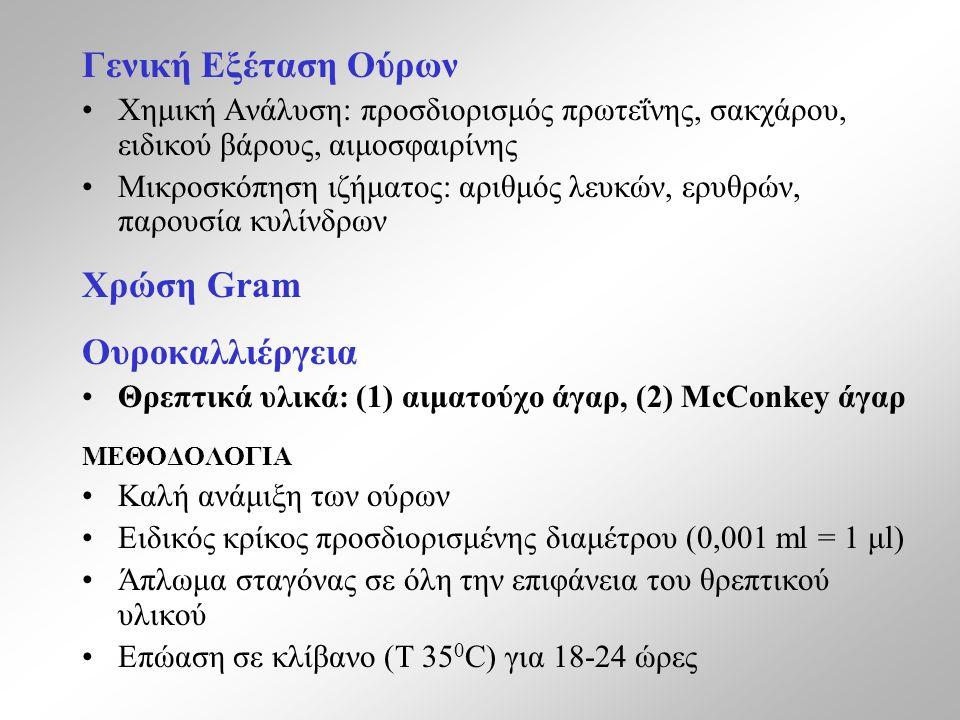 Γενική Εξέταση Ούρων Χρώση Gram Ουροκαλλιέργεια