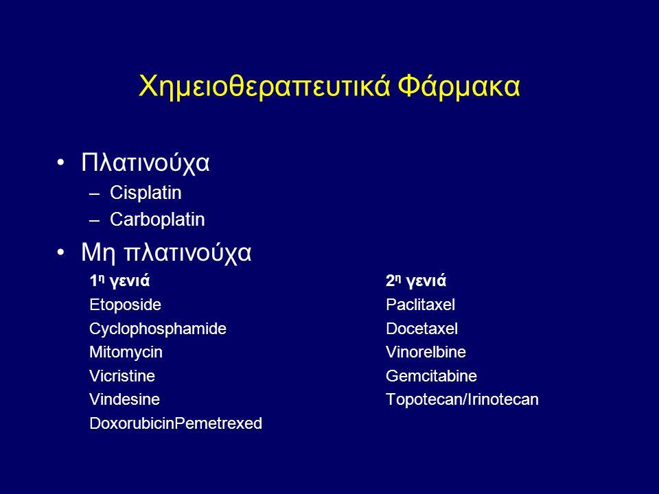 Χημειοθεραπευτικά Φάρμακα