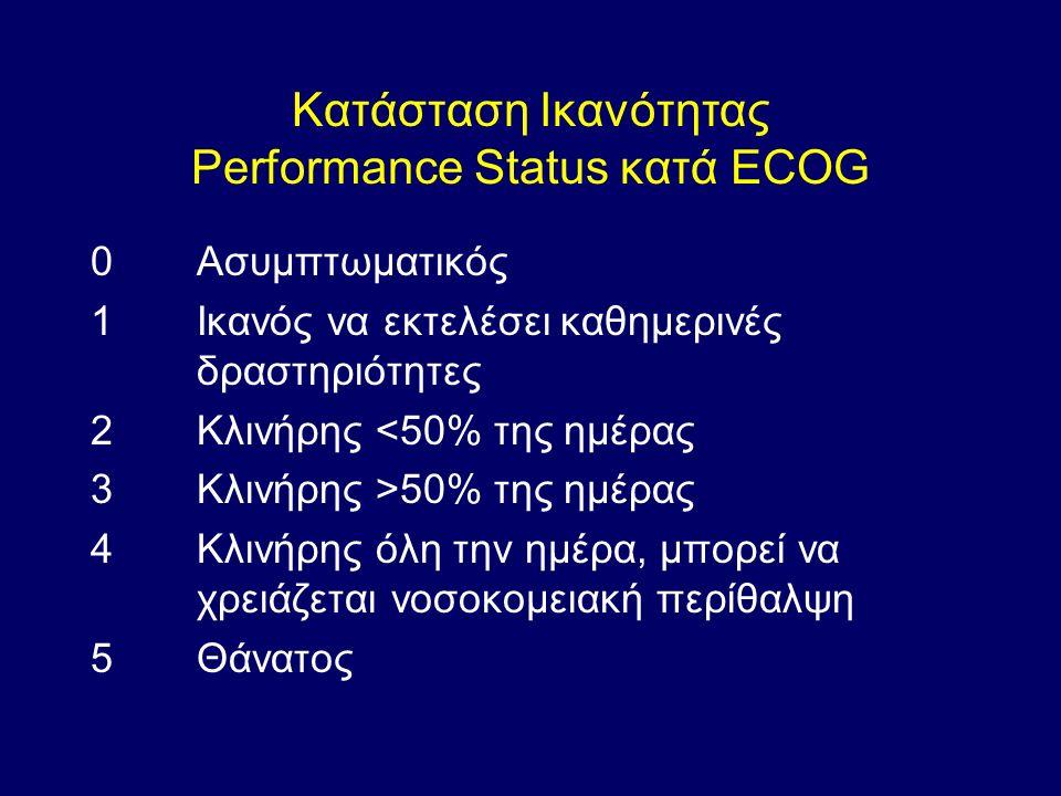 Κατάσταση Ικανότητας Performance Status κατά ECOG