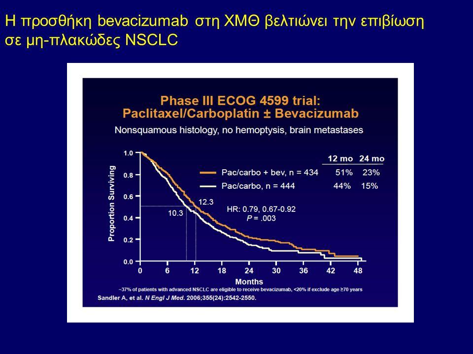 Η προσθήκη bevacizumab στη ΧΜΘ βελτιώνει την επιβίωση σε μη-πλακώδες NSCLC