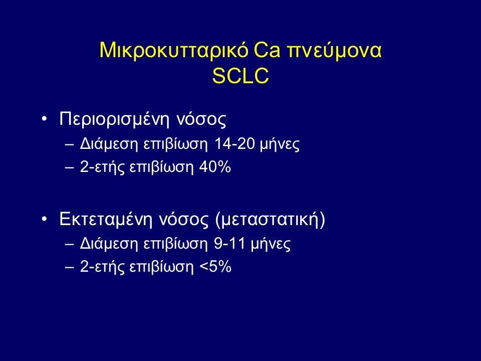 Μικροκυτταρικό Ca πνεύμονα SCLC