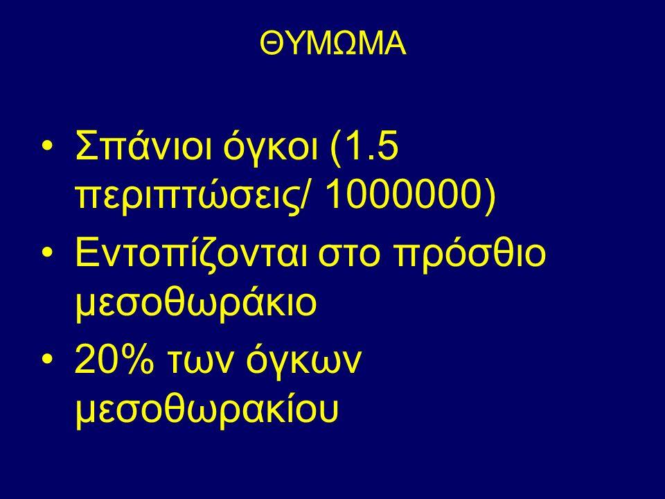 Σπάνιοι όγκοι (1.5 περιπτώσεις/ 1000000)