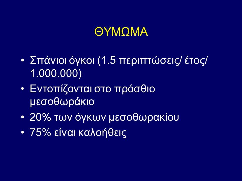 ΘΥΜΩΜΑ Σπάνιοι όγκοι (1.5 περιπτώσεις/ έτος/ 1.000.000)
