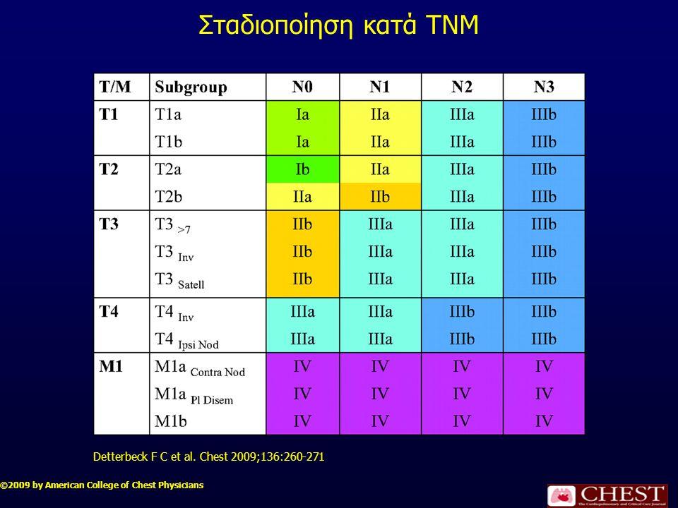 Σταδιοποίηση κατά TNM Stage groups according to TNM descriptor and subgroups. Detterbeck F C et al. Chest 2009;136:260-271.