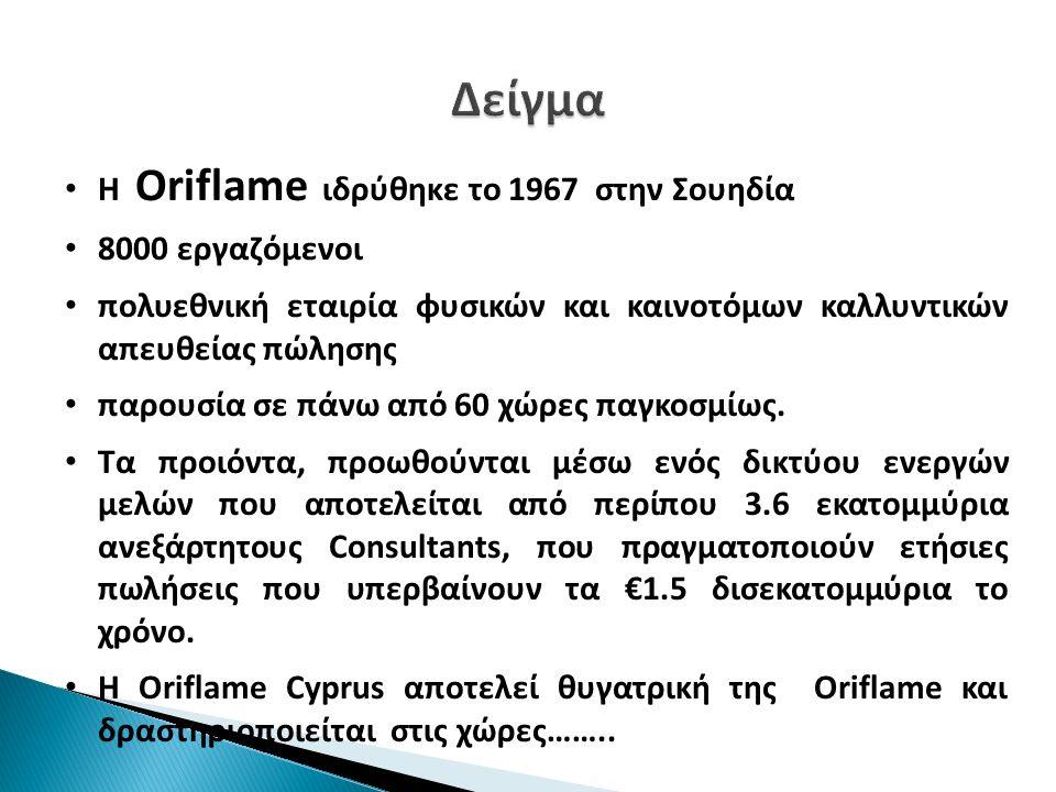 Δείγμα Η Oriflame ιδρύθηκε το 1967 στην Σουηδία 8000 εργαζόμενοι