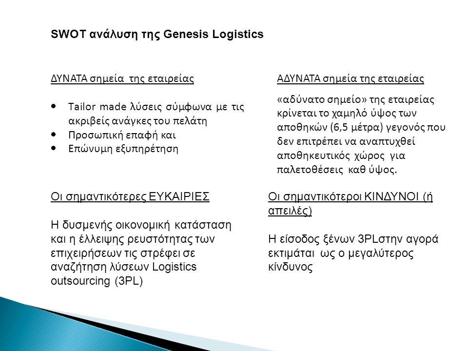SWOT ανάλυση της Genesis Logistics