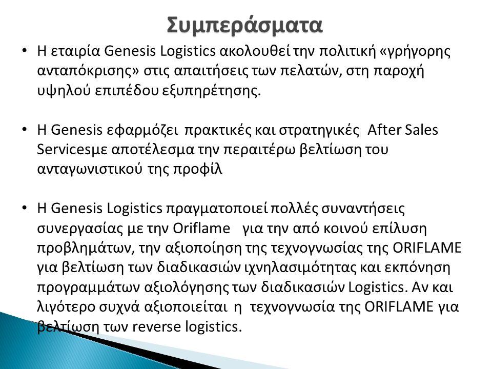 Η εταιρία Genesis Logistics ακολουθεί την πολιτική «γρήγορης ανταπόκρισης» στις απαιτήσεις των πελατών, στη παροχή υψηλού επιπέδου εξυπηρέτησης.