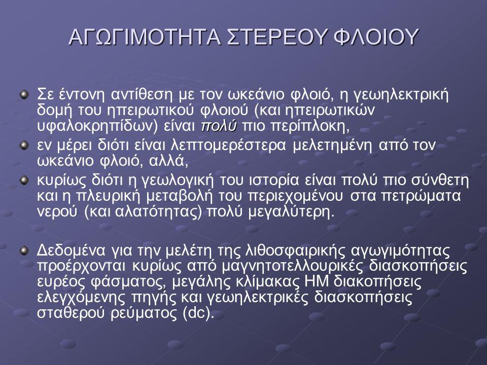 ΑΓΩΓΙΜΟΤΗΤΑ ΣΤΕΡΕΟΥ ΦΛΟΙΟΥ