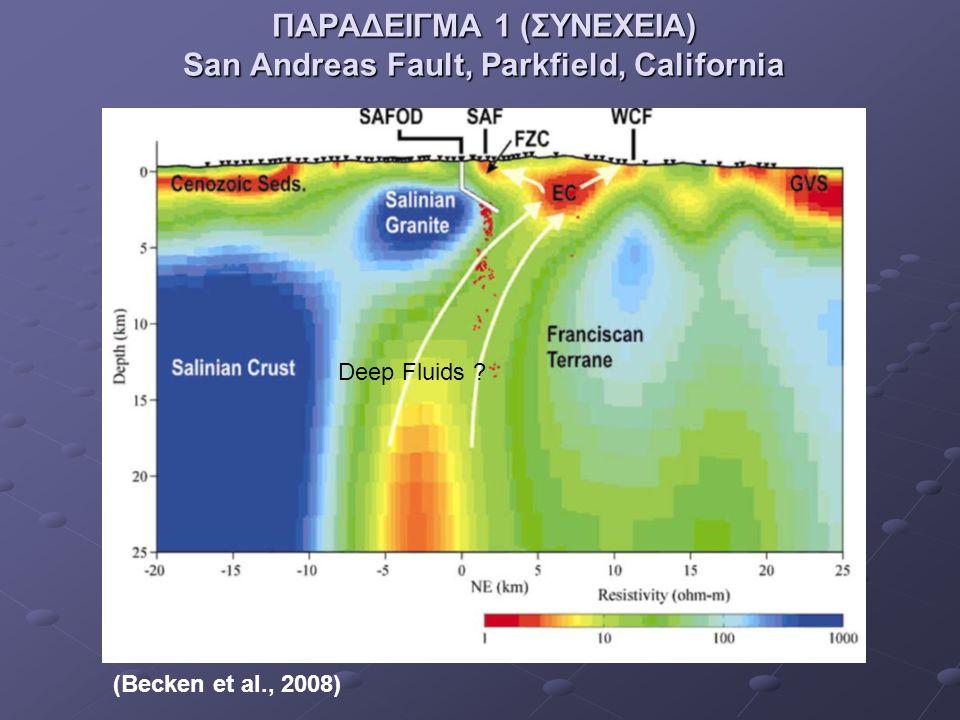 ΠΑΡΑΔΕΙΓΜΑ 1 (ΣΥΝΕΧΕΙΑ) San Andreas Fault, Parkfield, California