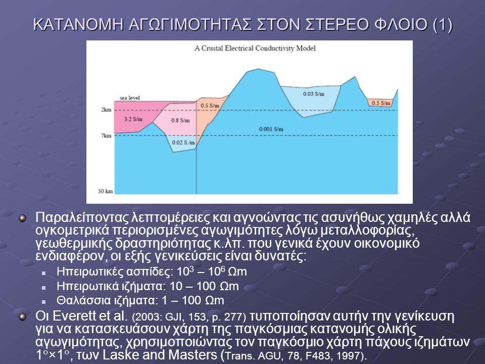 ΚΑΤΑΝΟΜΗ ΑΓΩΓΙΜΟΤΗΤΑΣ ΣΤΟΝ ΣΤΕΡΕΟ ΦΛΟΙΟ (1)