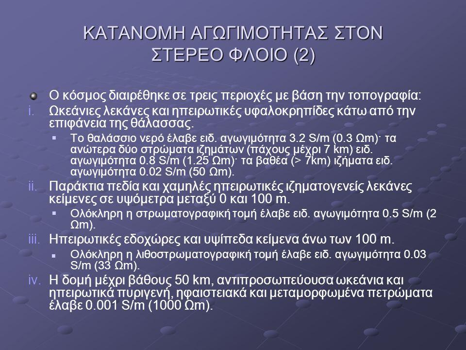 ΚΑΤΑΝΟΜΗ ΑΓΩΓΙΜΟΤΗΤΑΣ ΣΤΟΝ ΣΤΕΡΕΟ ΦΛΟΙΟ (2)