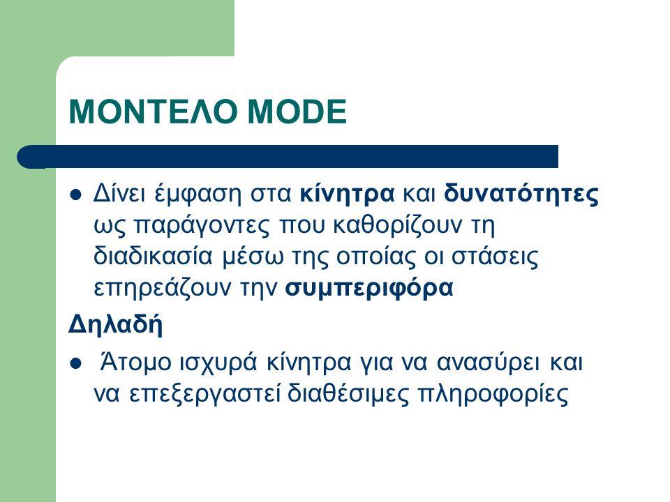 ΜΟΝΤΕΛΟ MODE